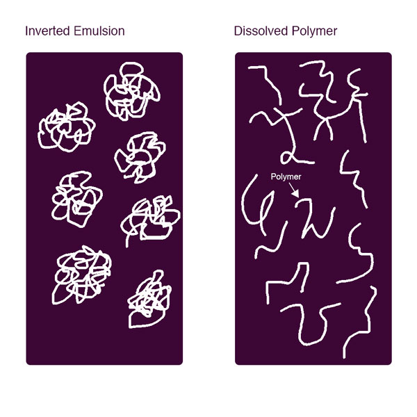 mixing-disolving-dry-flocculants---inverted-emulsion-to-dissolved-polymer